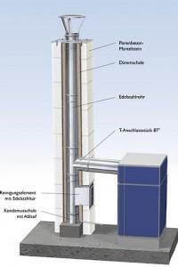 07-mk-leichtbauschornstein-optidaemm