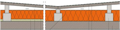 Flachdach Grafik